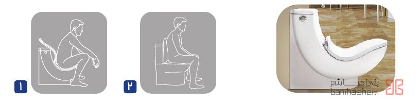 فرم مناسب وضعیت بدن در استفاده و نشستن روى توالت فرنگى طبى سیلویا در مقایسه با سایر فرنگى هاى موجود